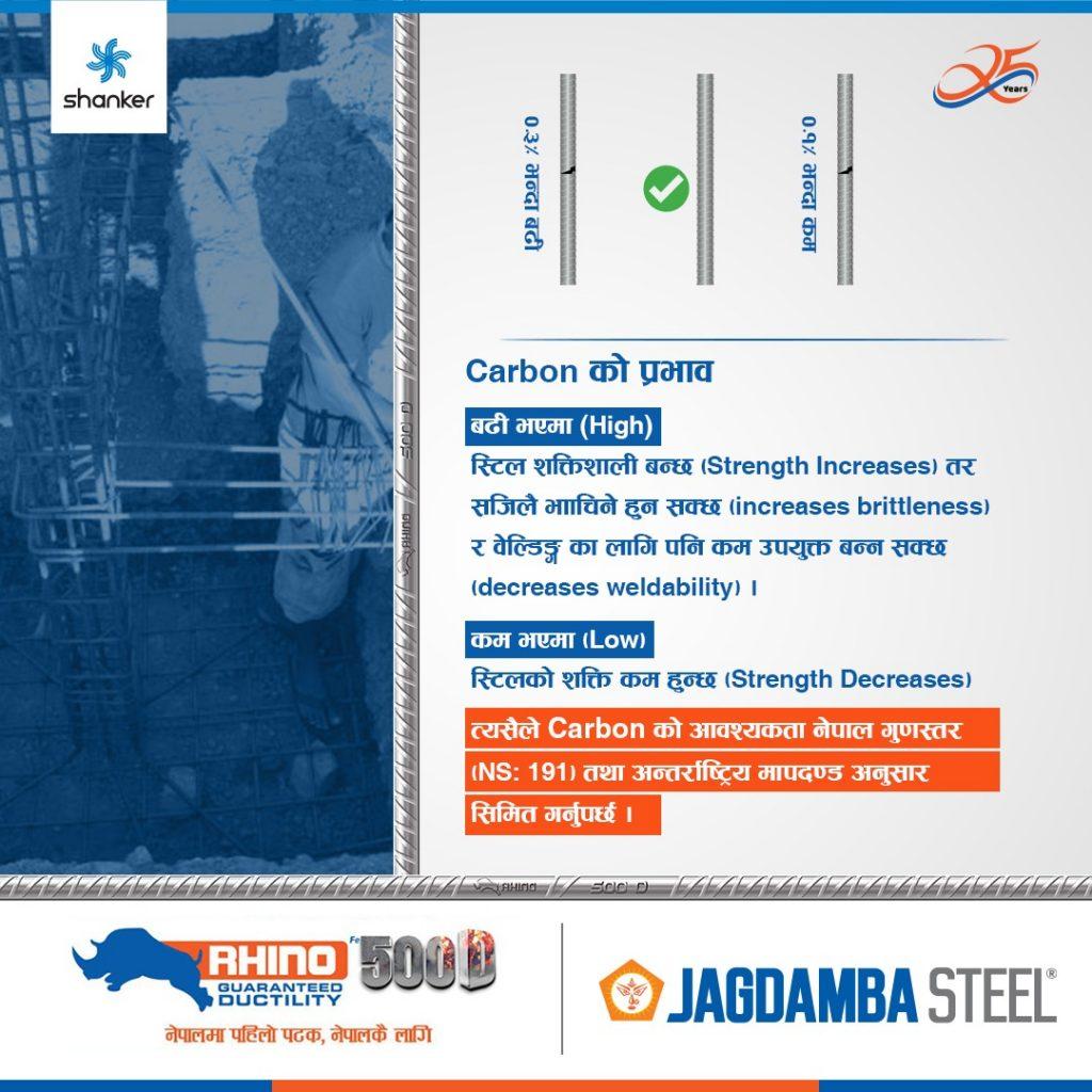 effect of carbon in tmt steel rod